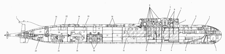 курск подводная лодка схема